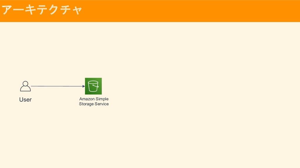 アーキテクチャ User Amazon Simple Storage Service