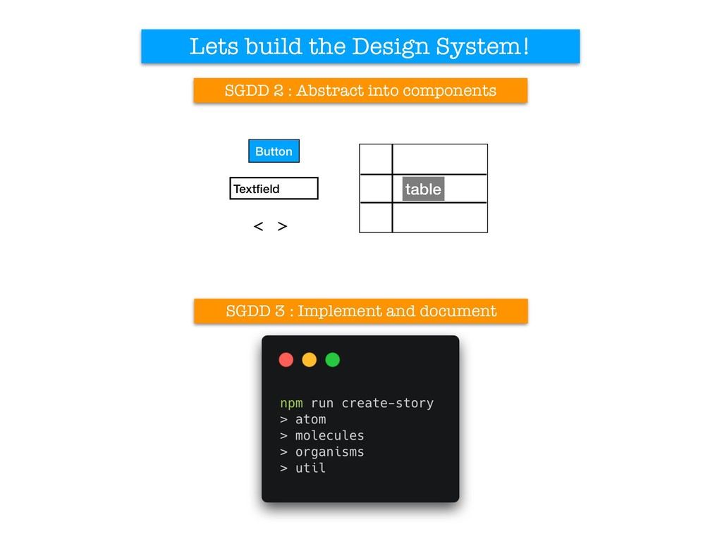 Lets build the Design System! SGDD 2 : Abstract...