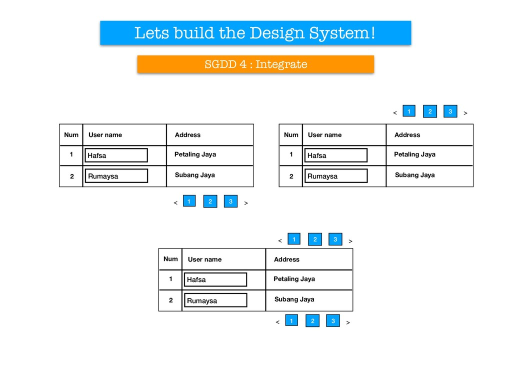 Lets build the Design System! SGDD 4 : Integrat...