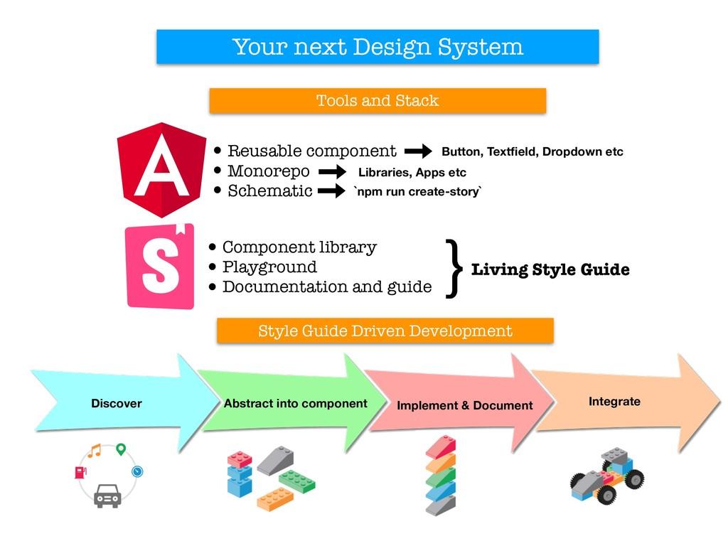 Your next Design System •Reusable component •Mo...