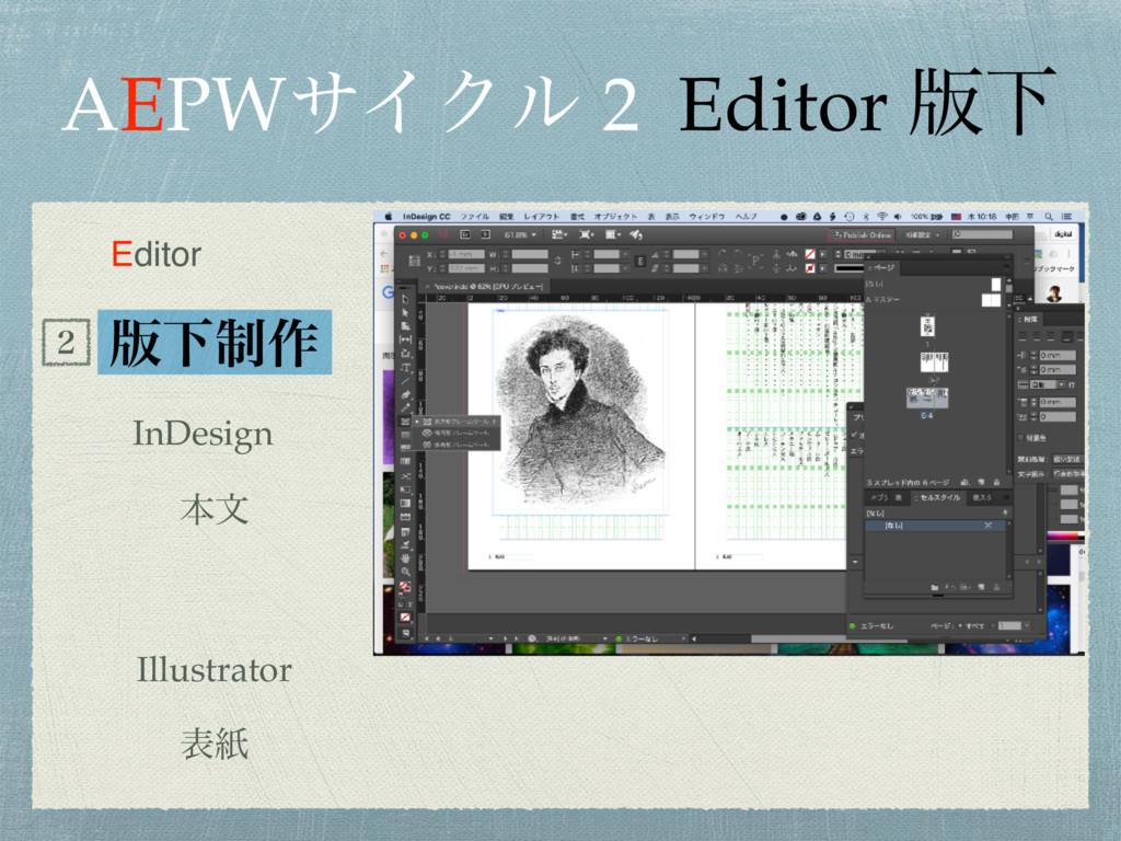 AEPWαΠΫϧ 2 Editor ൛Լ ൛Լ੍࡞ Illustrator ̎ InDesig...