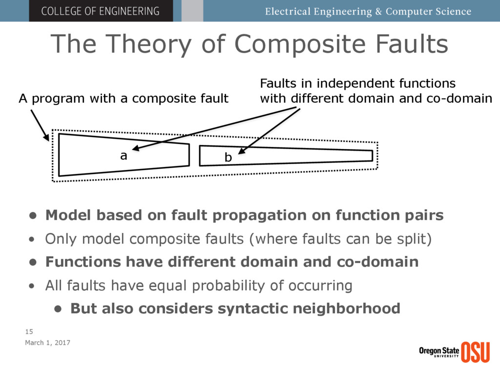 The Theory of Composite Faults March 1, 2017 15...