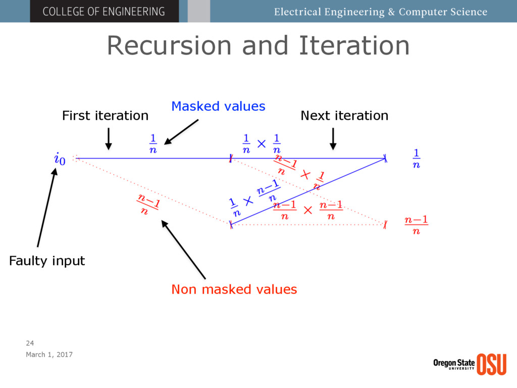 Recursion and Iteration March 1, 2017 24 First ...