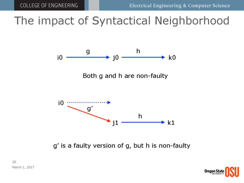 The impact of Syntactical Neighborhood March 1,...