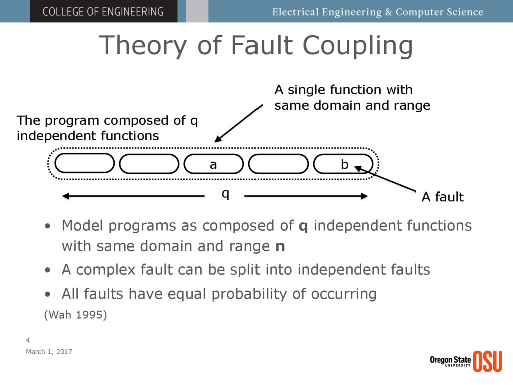 Theory of Fault Coupling March 1, 2017 4 • Mode...