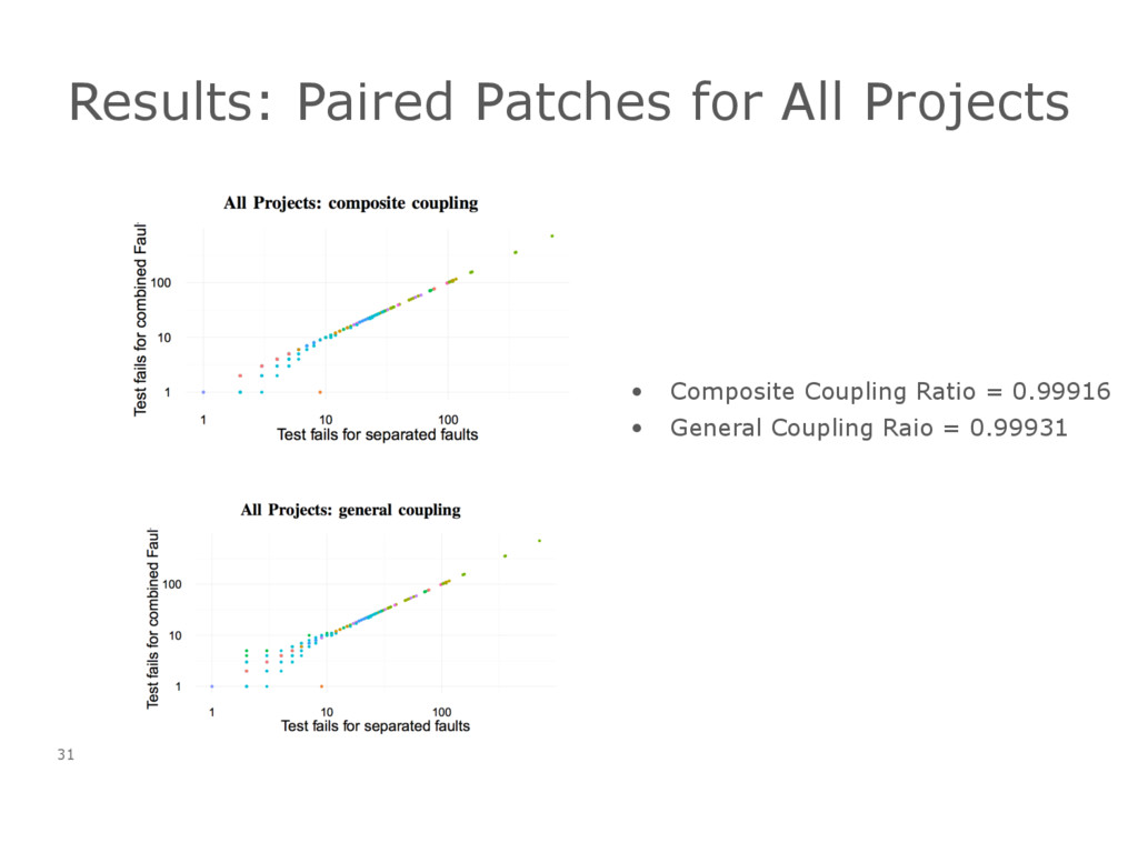 Results: Paired Patches for All Projects 31 • C...