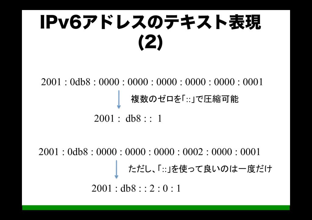 *1WΞυϨεͷςΩετදݱ   2001 : 0db8 : 0000 : 0000 :...