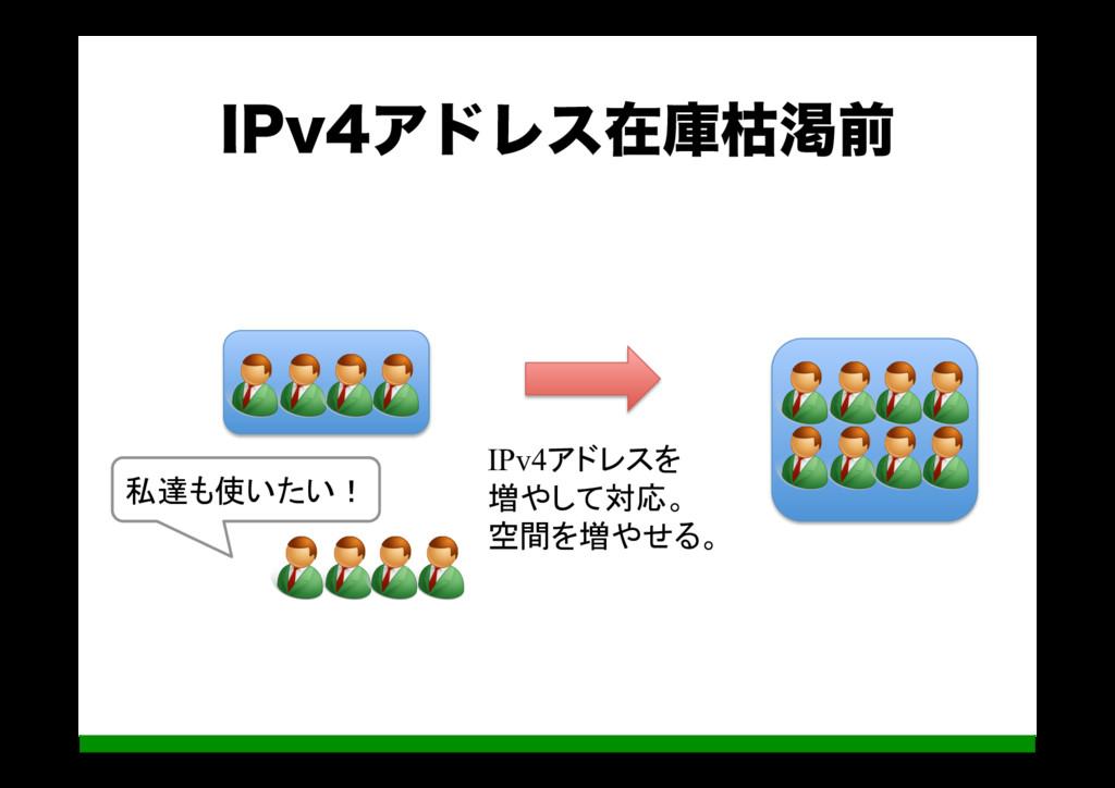 私達も使いたい! IPv4アドレスを 増やして対応。 空間を増やせる。 *1WΞυϨεࡏݿރ...