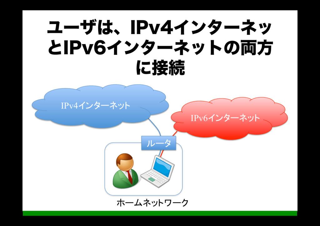 Ϣʔβɺ*1WΠϯλʔωο ͱ*1WΠϯλʔωοτͷ྆ํ ʹଓ ルータ IPv4イン...