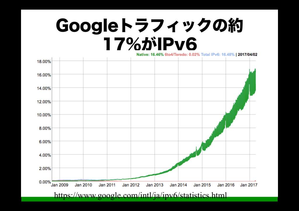 (PPHMFτϥϑΟοΫͷ ͕*1W https://www.google.com...