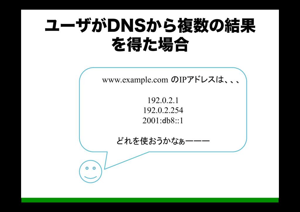 www.example.com のIPアドレスは、、、 192.0.2.1 192.0.2.2...