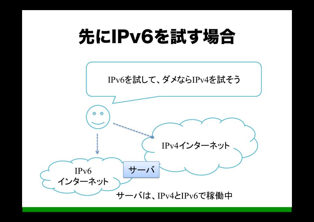 IPv6を試して、ダメならIPv4を試そう IPv4インターネット IPv6 インターネット ...
