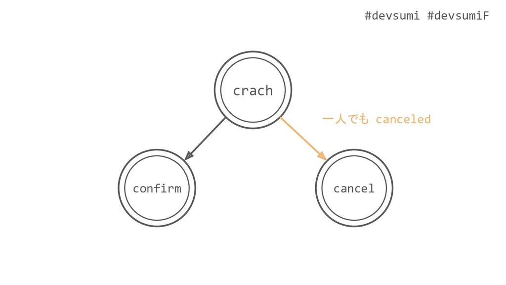 #devsumi #devsumiF crach cancel confirm 一人でも ca...
