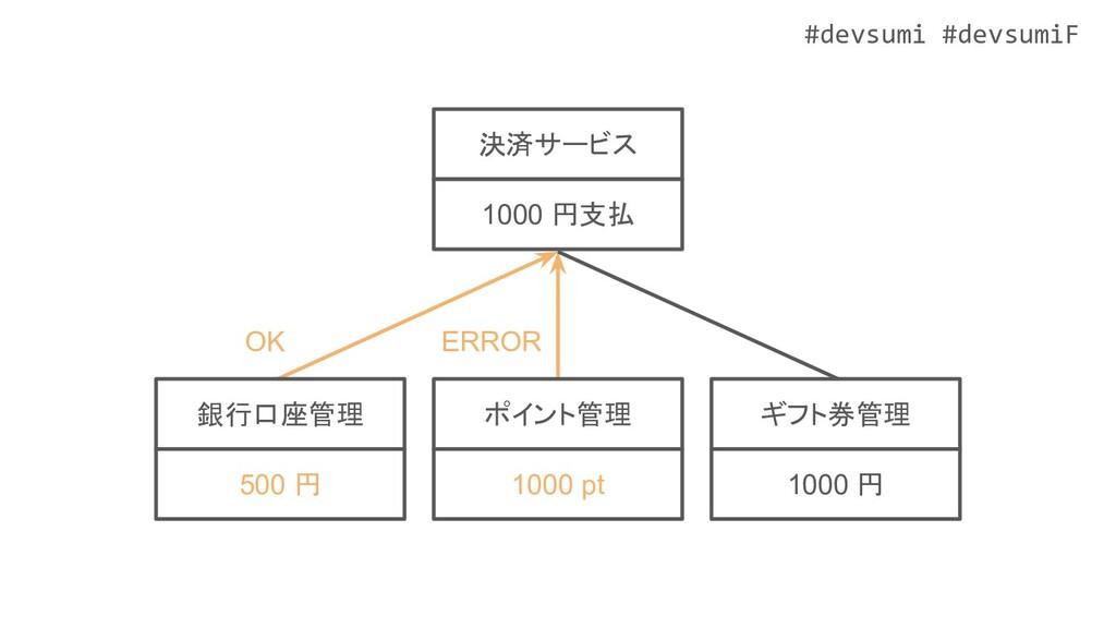 #devsumi #devsumiF ポイント管理 1000 pt ギフト券管理 1000 円...