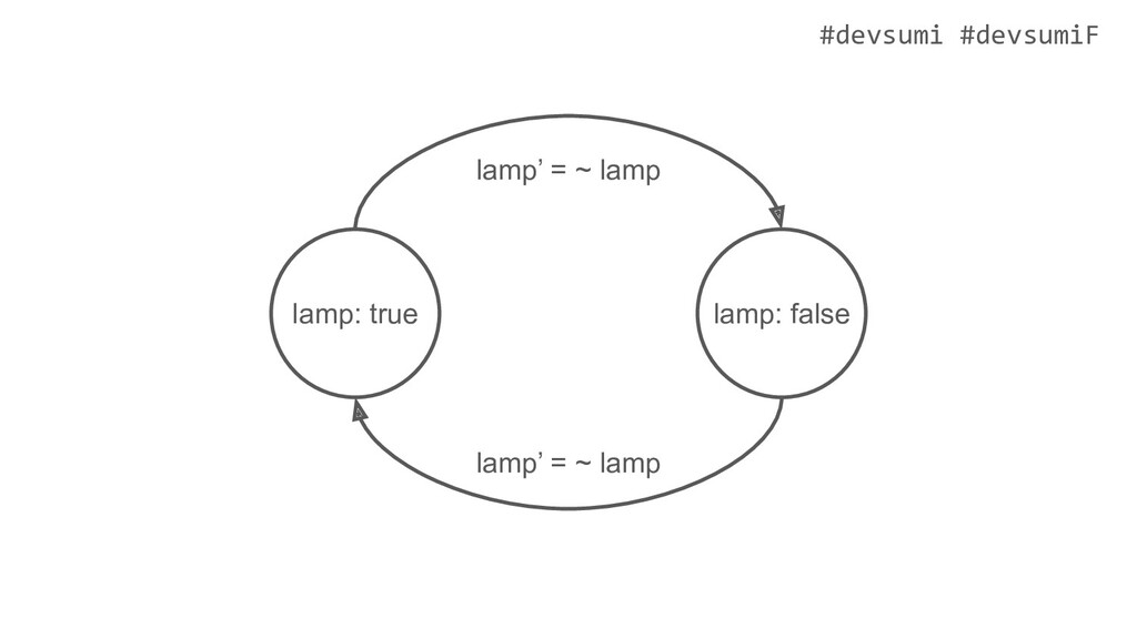 #devsumi #devsumiF lamp: true lamp: false lamp'...