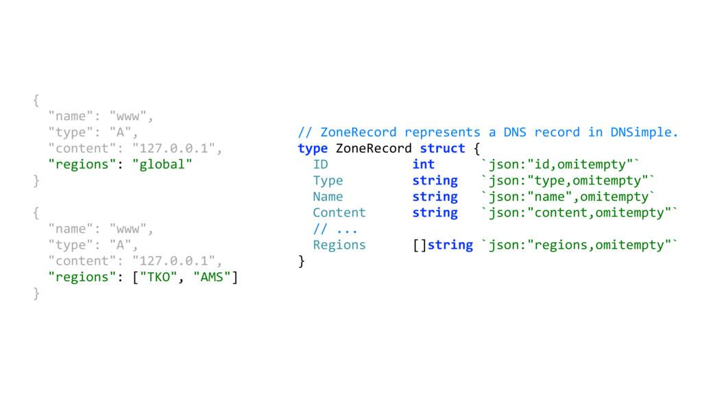 // ZoneRecord represents a DNS record in DNSimp...