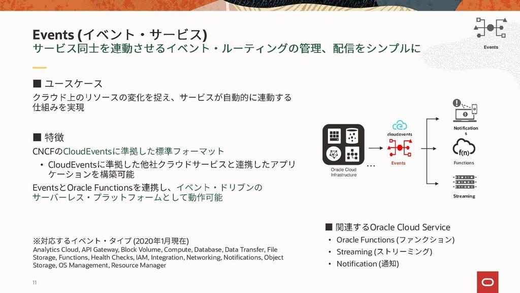 11 CNCF CloudEvents • CloudEvents Events Oracle...