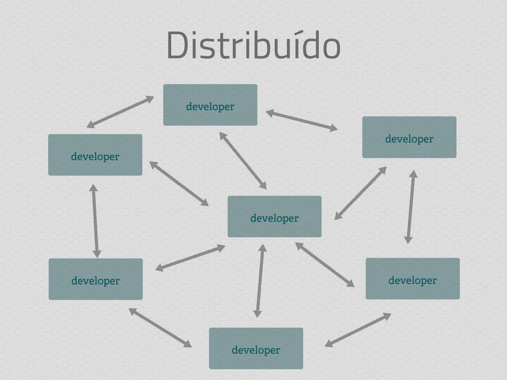 Distribuído