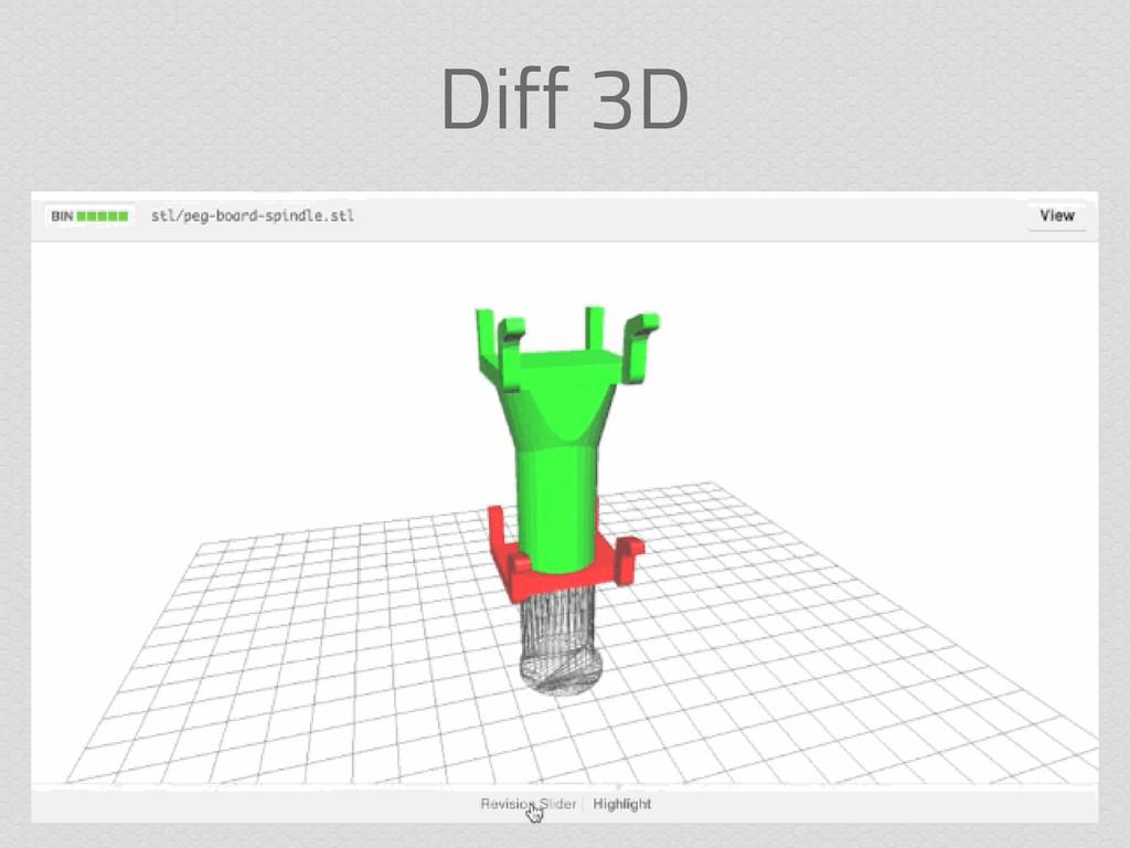 Diff 3D