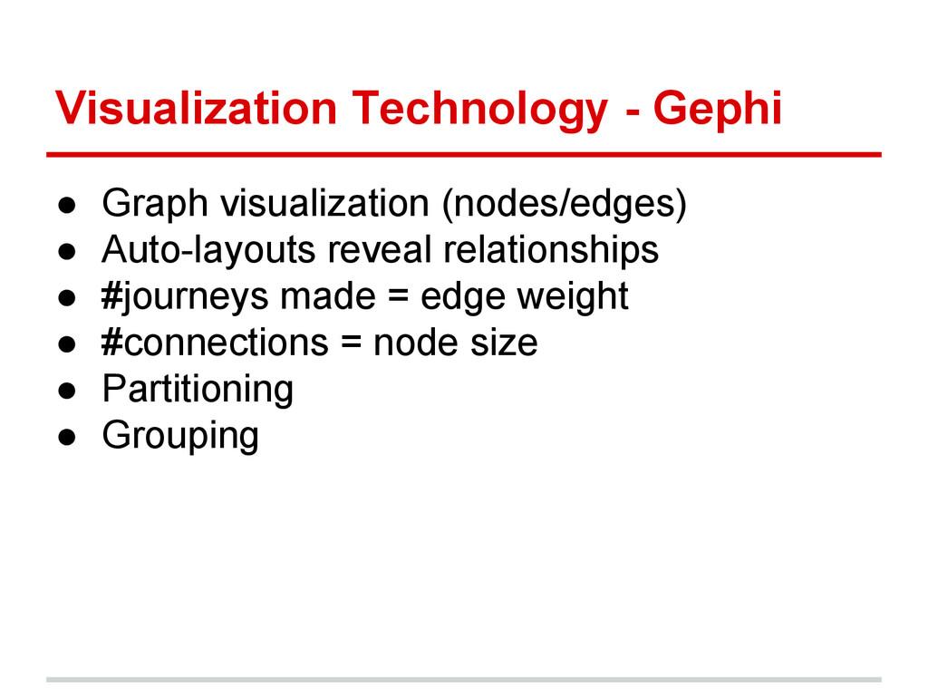 ● Graph visualization (nodes/edges) ● Auto-layo...