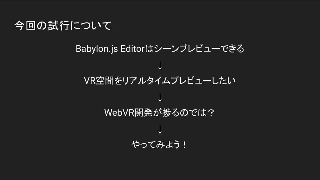 今回の試行について Babylon.js Editorはシーンプレビューできる ↓ VR空間を...