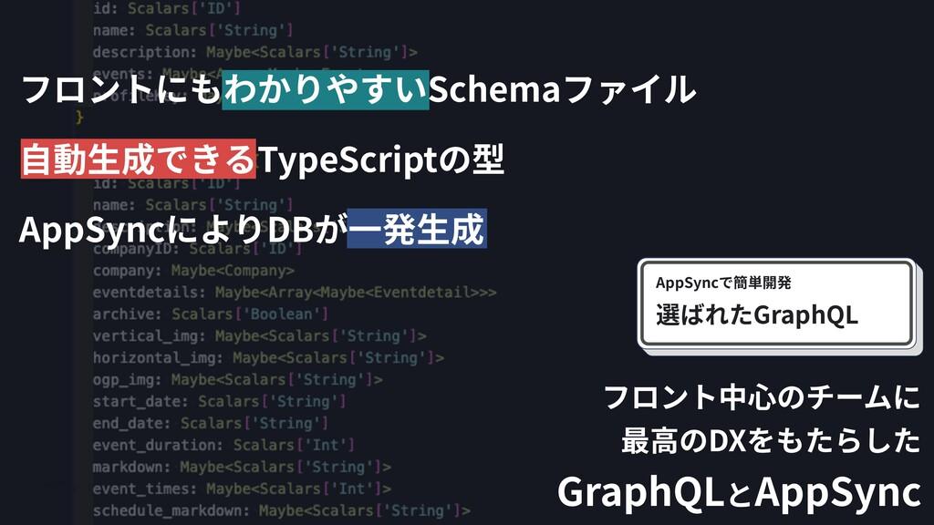 AppSyncで簡単開発 選ばれたGraphQL フロント中⼼のチームに 最⾼のDXをもたらし...