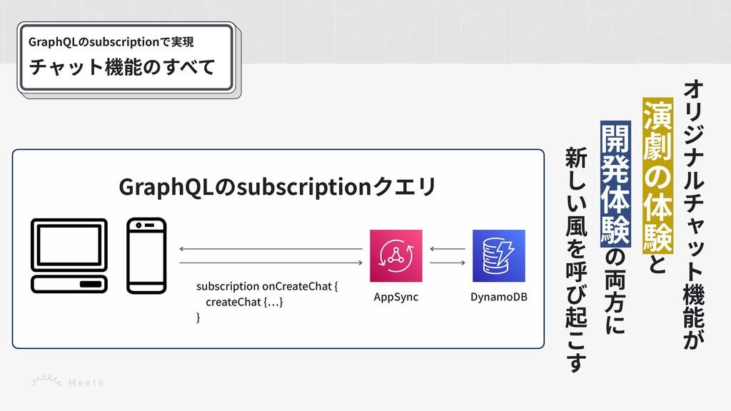 GraphQLのsubscriptionで実現 チャット機能のすべて 機 能  演 劇 体 ...