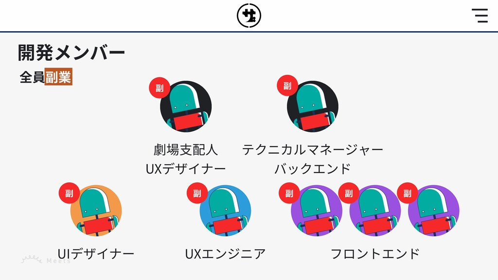 開発メンバー 劇場⽀配⼈ UXデザイナー テクニカルマネージャー バックエンド UIデザイナー...