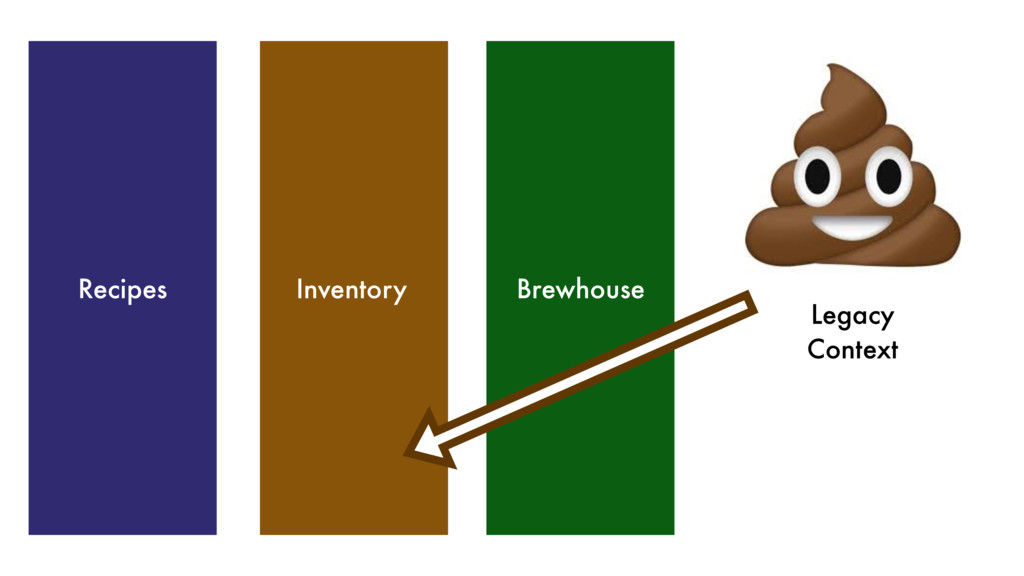 Inventory Recipes Brewhouse Legacy Context
