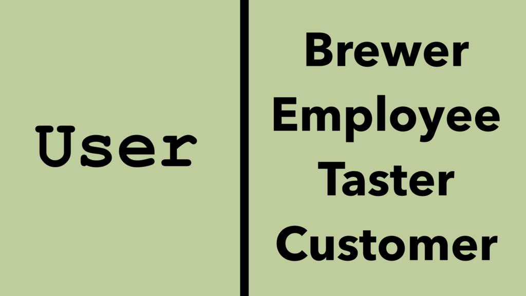 User Brewer Employee Taster Customer