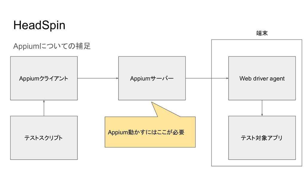 HeadSpin 様々なパフォーマンス計測もできるデバイスファーム 端末単位の契約で端末を他社...