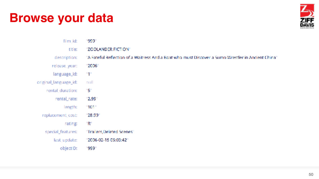 Browse your data 50