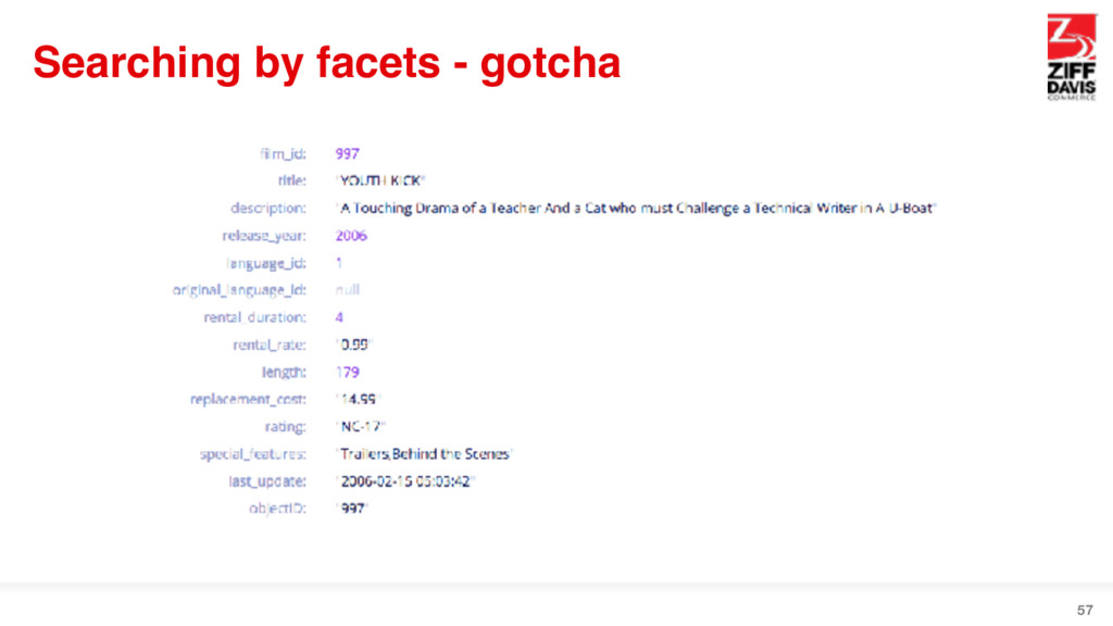 Searching by facets - gotcha 57