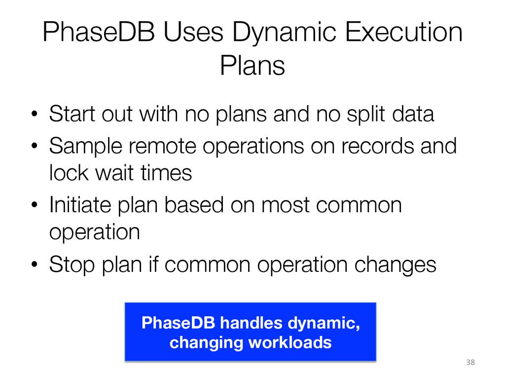 PhaseDB Uses Dynamic Execution Plans • Start ...