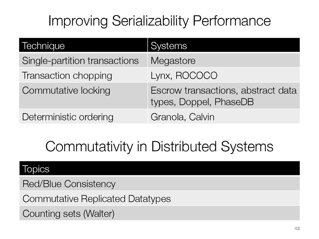 Improving Serializability Performance 48  T...