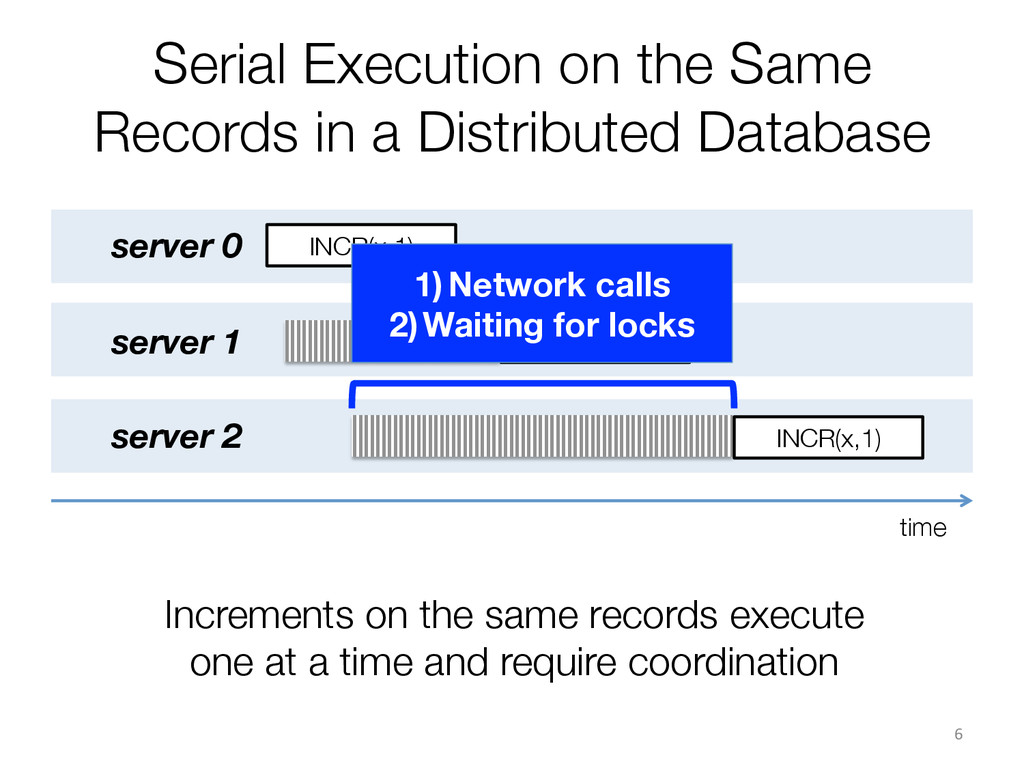 Serial Execution on the Same Records in a Distr...