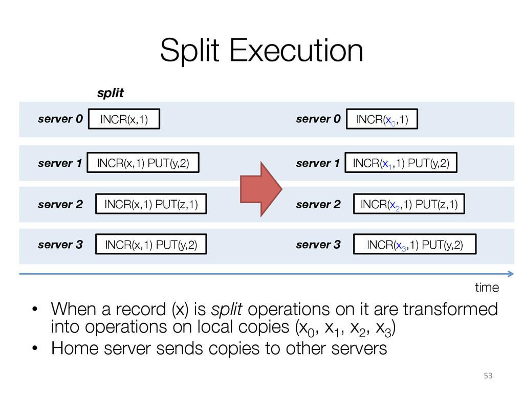 Split Execution server 0 server 1 server 2 ...