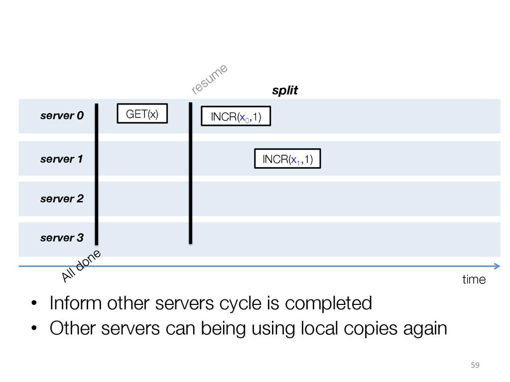 time 59  server 0 server 1 server 2 serv...