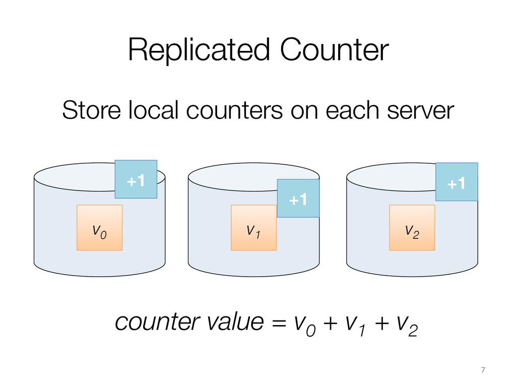 Replicated Counter 7  v0  v1  v2  Store ...