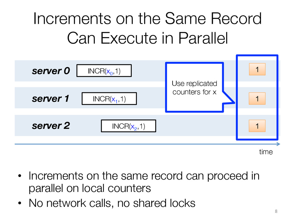 Increments on the Same Record Can Execute in Pa...
