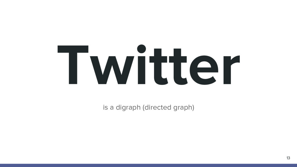 Twitter is a digraph (directed graph) 13