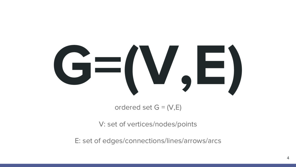 G=(V,E) ordered set G = (V,E) V: set of vertice...