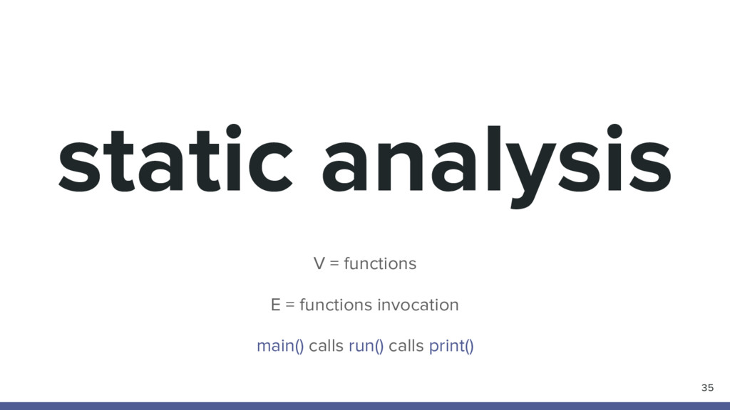 static analysis V = functions E = functions inv...