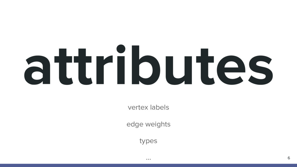 attributes vertex labels edge weights types … 6