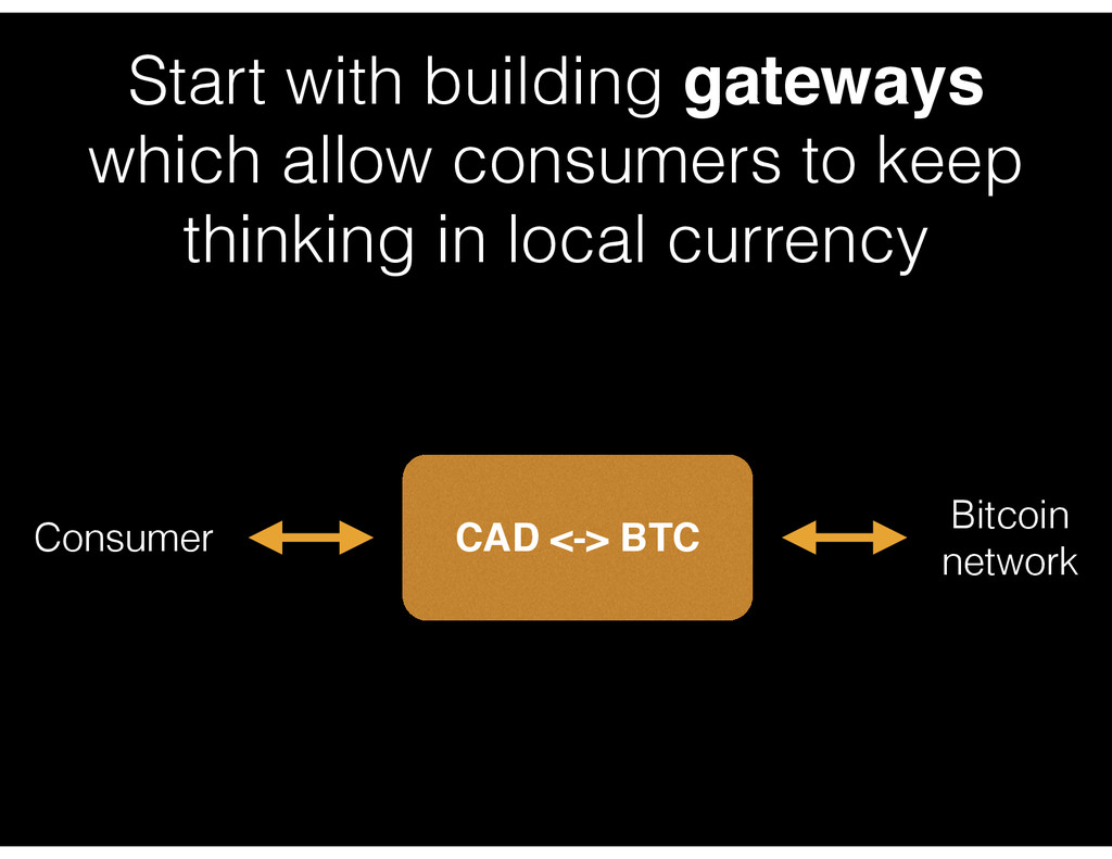 Start with building gateways which allow consum...