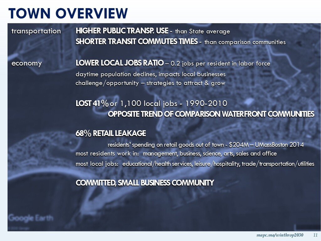 mapc.ma/winthrop2030 11 TOWN OVERVIEW transport...
