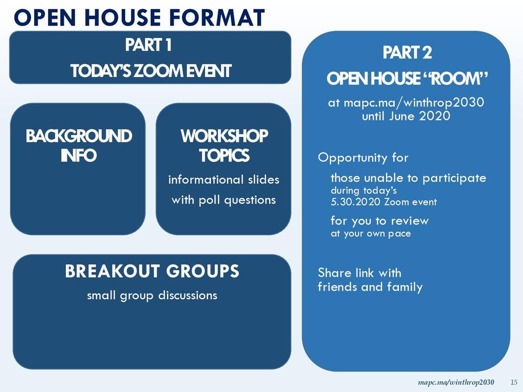 mapc.ma/winthrop2030 15 OPEN HOUSE FORMAT PART ...