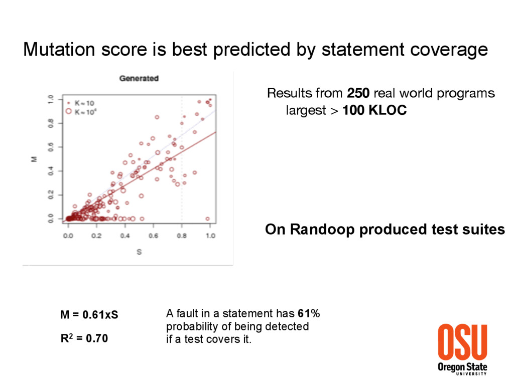 Mutation score is best predicted by statement c...