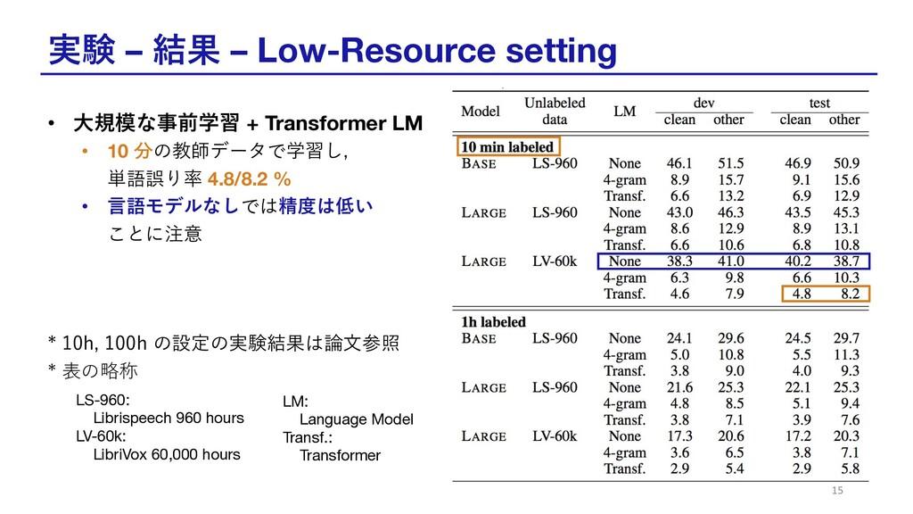 実験 – 結果 – Low-Resource setting • ⼤規模な事前学習 + Tra...