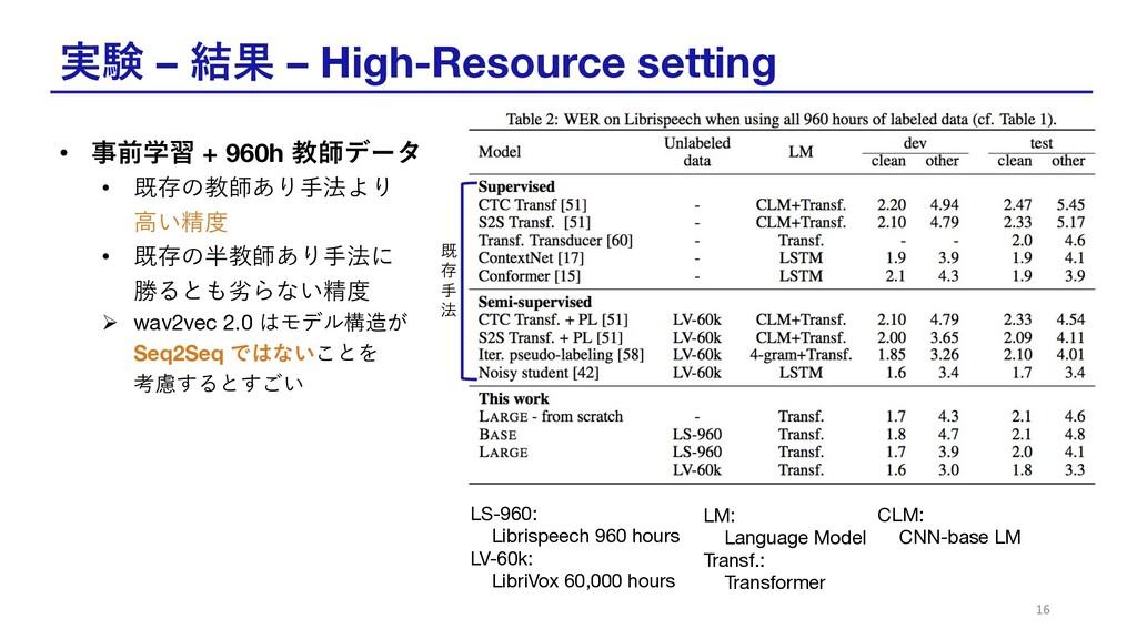 実験 – 結果 – High-Resource setting • 事前学習 + 960h 教...